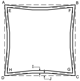 The geometry of the Inner Square Circuit and the Outer Square Circuit
