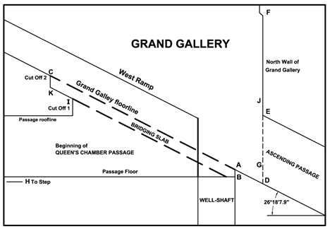 Grand Gallery