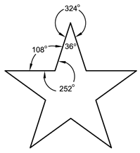 External Angles found in a Pentagram